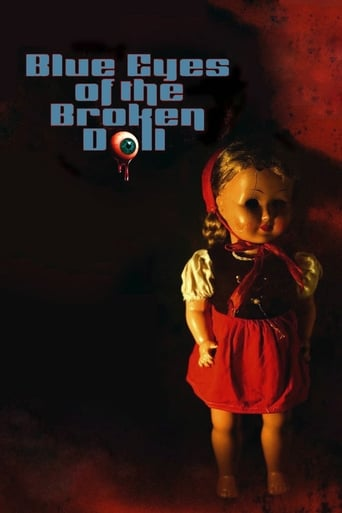 The Blue Eyes of the Broken Doll (1974)